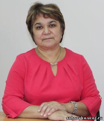 Шатько Галина Александровна