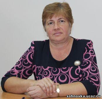 Лоц Ирина Владимировна