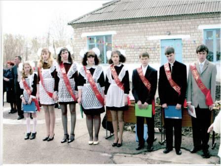 Выпускники 2006 года