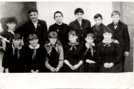 Выпускники 1988 года