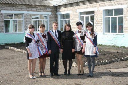 Выпускники 2012 года